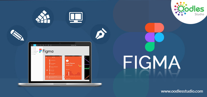 Designing With Figma
